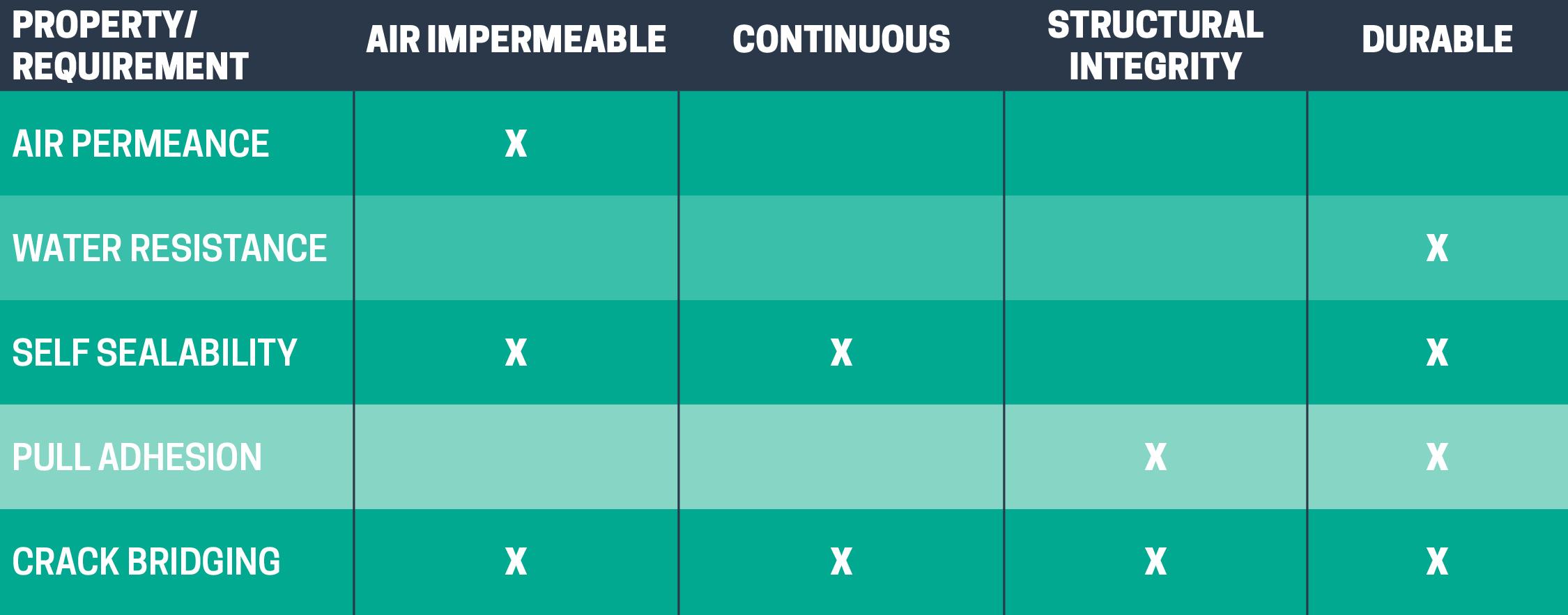 TCPG_chart_BuildMeetsWorld-chart1